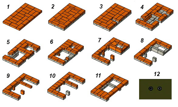 Порядовая укладка кирпичей - схема