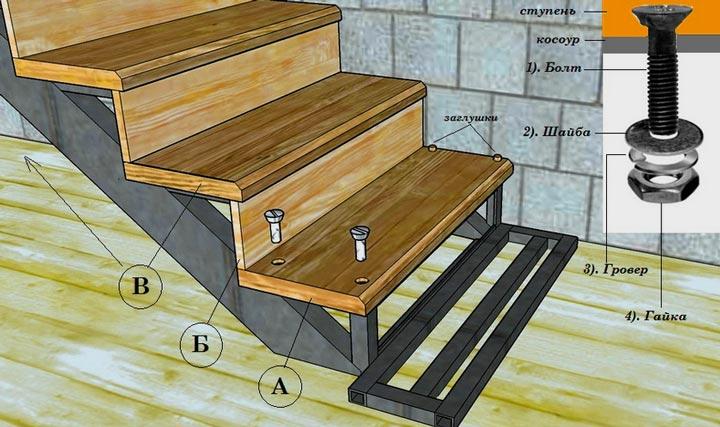 Монтаж деревянных ступеней на металлическую лестницу