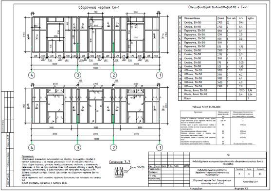 Схема стены первого этажа своими руками.