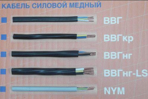 Марки кабельной продукции