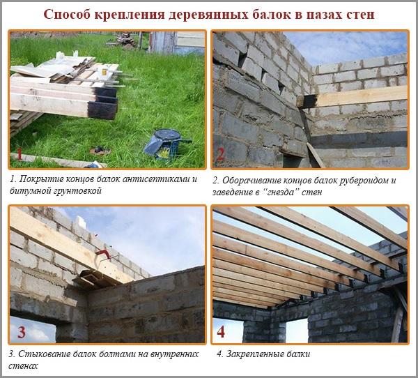 Способ крепления деревянных балок в пазах стен