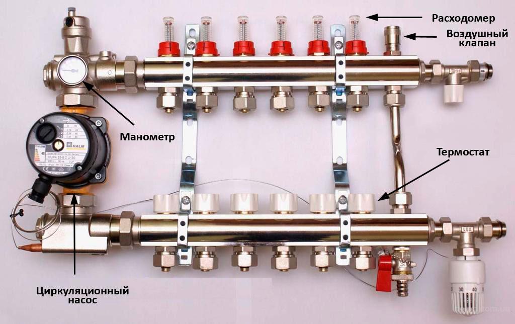 Собранная система отопления