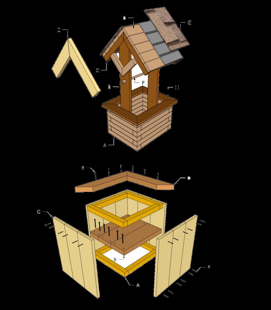 Декоративный колодец для дачи