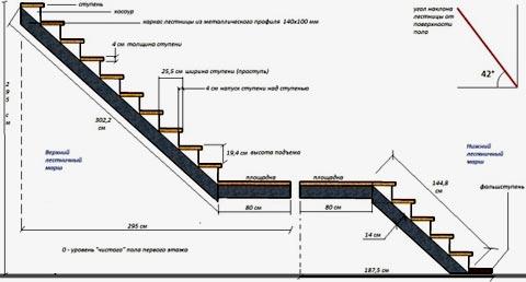 схема металлической лестницы
