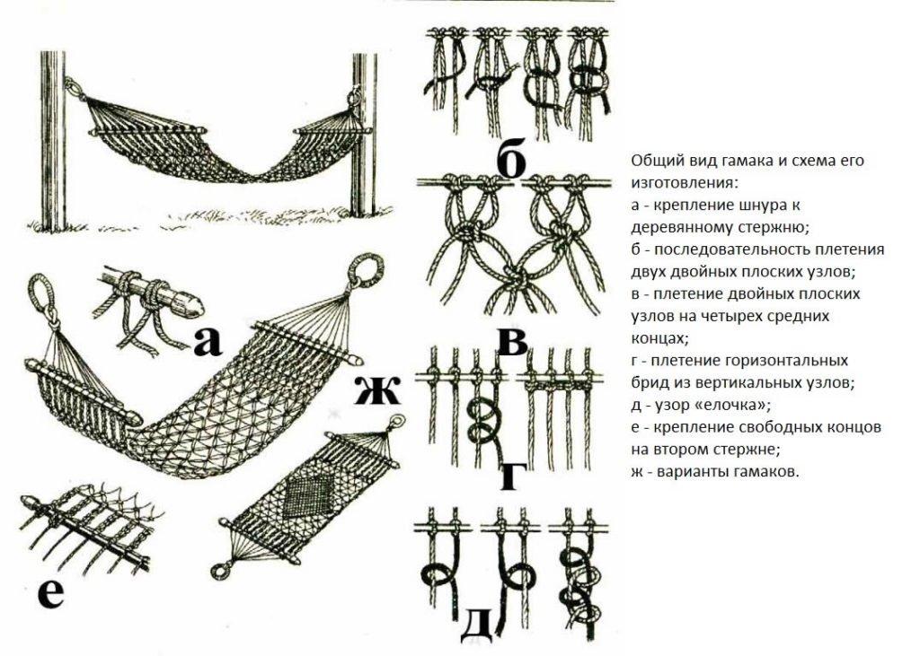 Схема плетения гамака в технике макраме