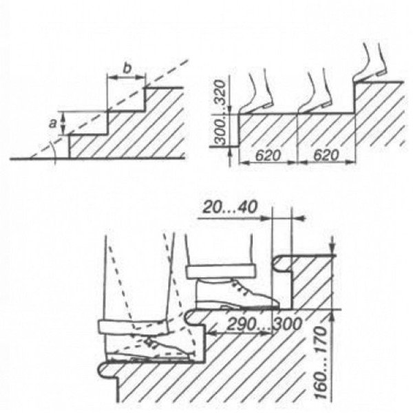 Правильный расчет размеров ступеней и подступеней - залог комфорта будущей конструкции