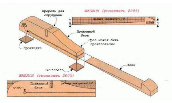 Семантическое изображение зажима