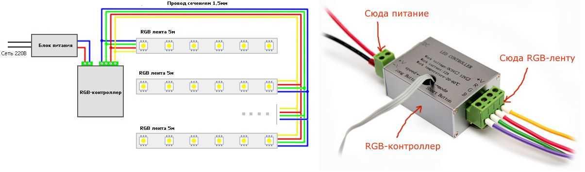 Подключение RGB ленты с контроллером