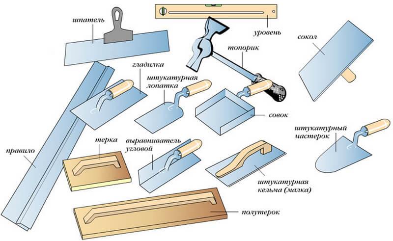 Необходимые инструменты для отделки оконных откосов