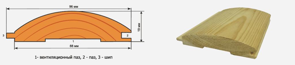 Блок-хаус представляет собой доску из массива дерева, которая предварительно прошла камерную сушку