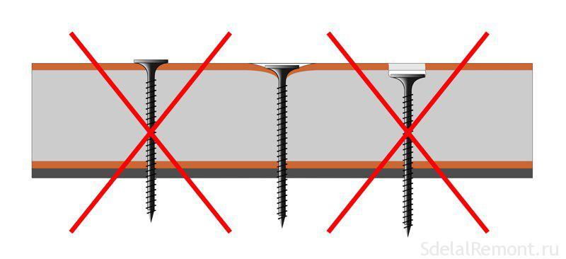 Какие саморезы используются для крепления гипсокартона