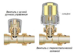 Регулировка батарей отопления в квартире