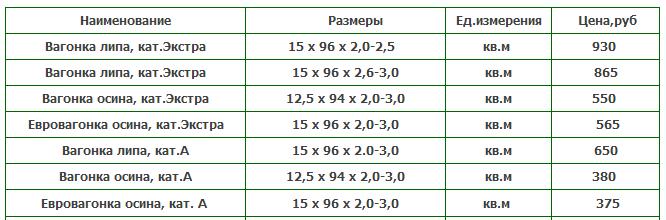 Таблица: примерная цена