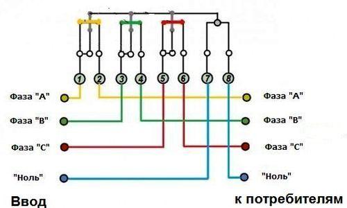 Схема включения трехфазного электрического счетчика