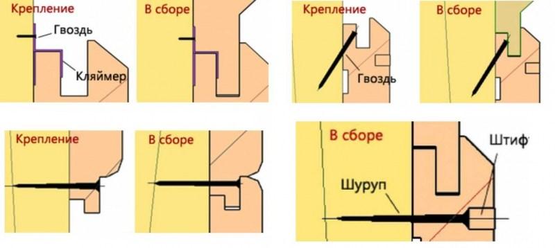 Монтаж вагонки: инструкция по установке деревянных панелей и уход за ними (80 фото)