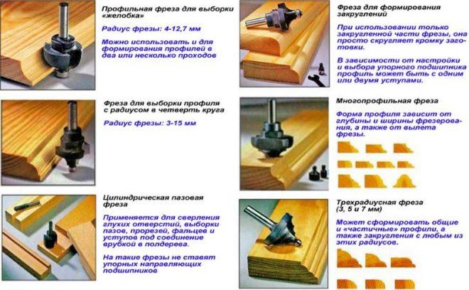 Изготовление приспособлений для обработки столбов и балясин