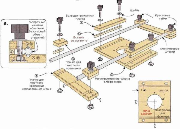 Ручной фрезерный станок – основы работы