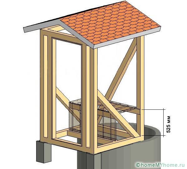Схема возведения кабинки поверх выгребной ямы