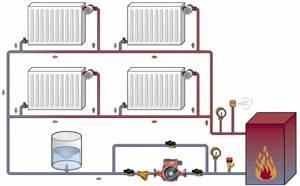 Пример схемы разводки для газового котла