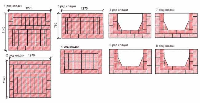 Схема рядов 1-8