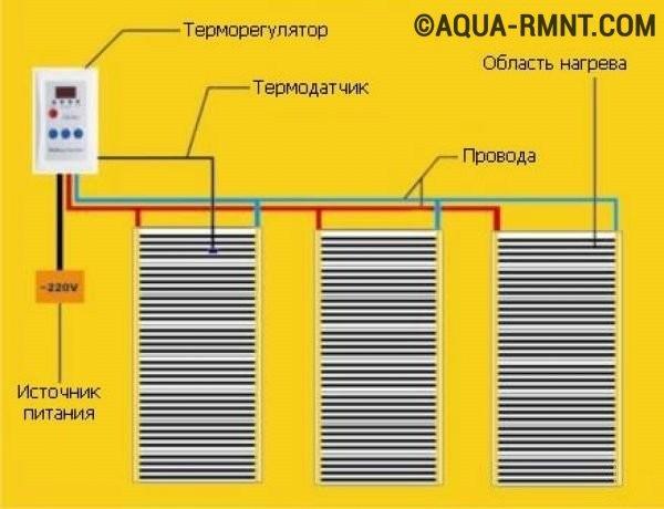 Греющие полосы инфракрасного теплого пола подключаются параллельно