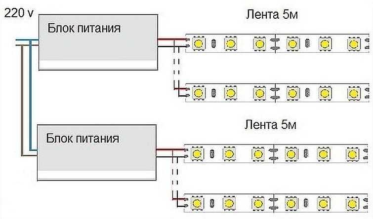 При подключении четырех светодиодных лент лучше использовать два отдельных блока питания