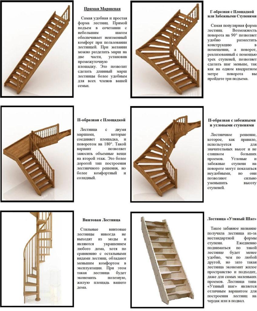 Виды конструкций лестниц