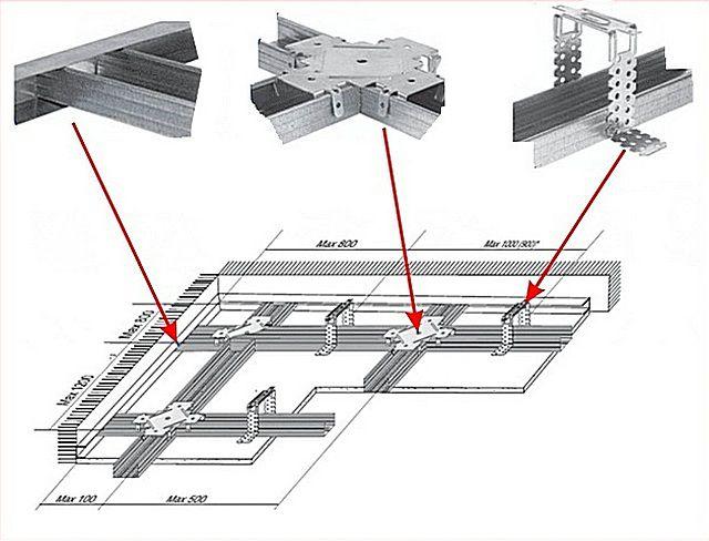Основные крепежные узлы обрешетки из металлического профиля