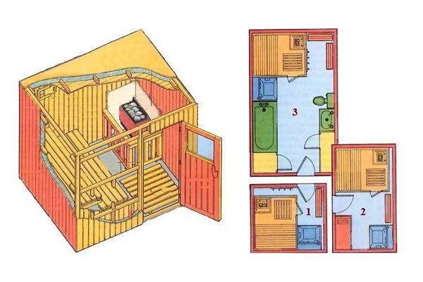 Схема сауны в квартире