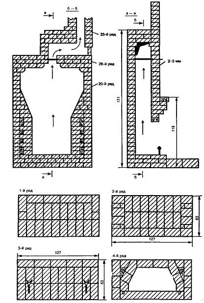 Проект и расчет камина из кирпича своими руками
