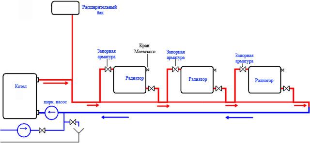 как подсоединить газовый котел к отоплению