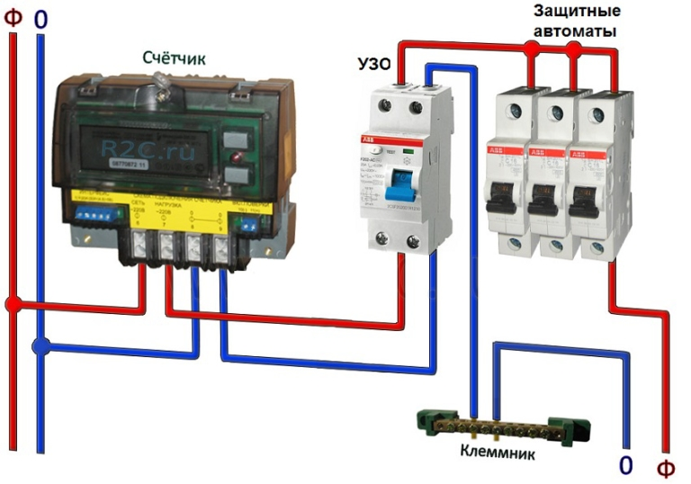 Разновидности электрических сетей