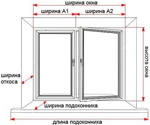 Замеры окна
