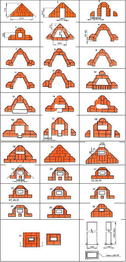 Схема порядовка камина