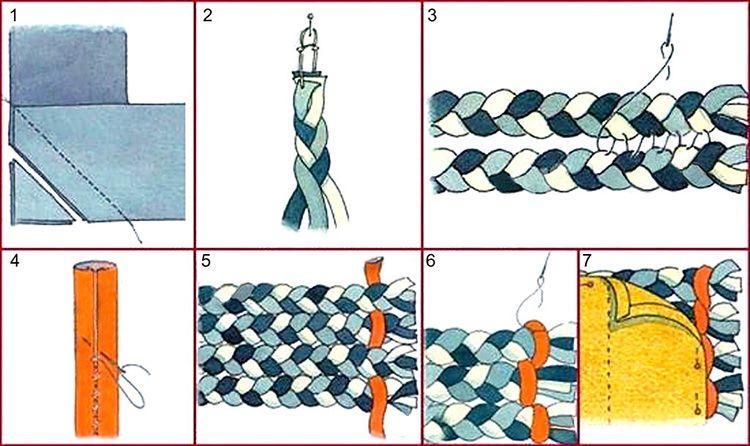 Простое плетение коврика из полосок ткани.