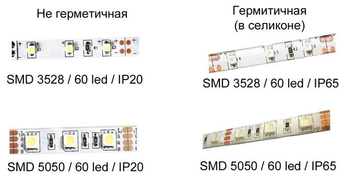 Разновидности светодиодных лент