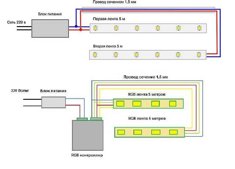 Если надо подключить светодиодную ленту длиной более 5 метров - от блока питания к каждому куску тянут отдельные провода