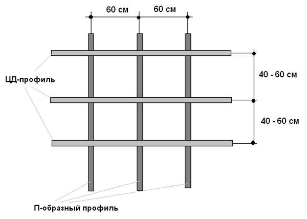 Металлический каркас под МДФ-панели