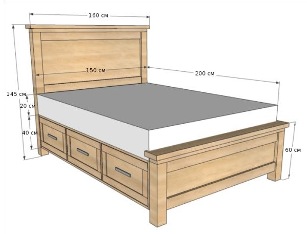 Как сделать деревянную кровать из недорогих материалов