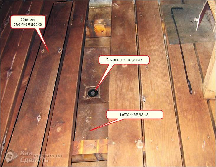Конструкция деревянного пола со сливом