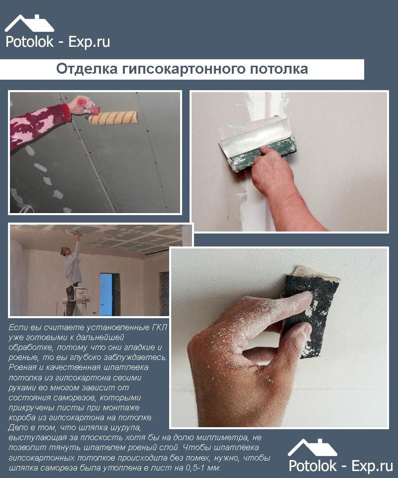 Отделка гипсокартонного потолка