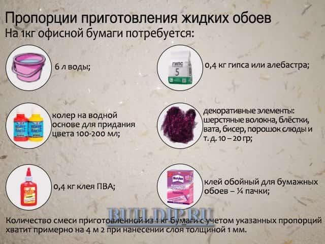 Материалы и пропорции для приготовления жидких обоев
