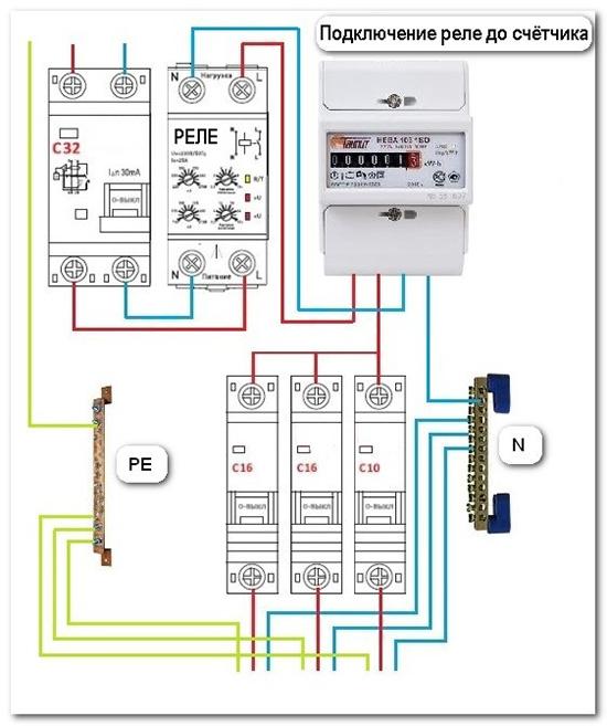 Схема подключения РН до счетчика