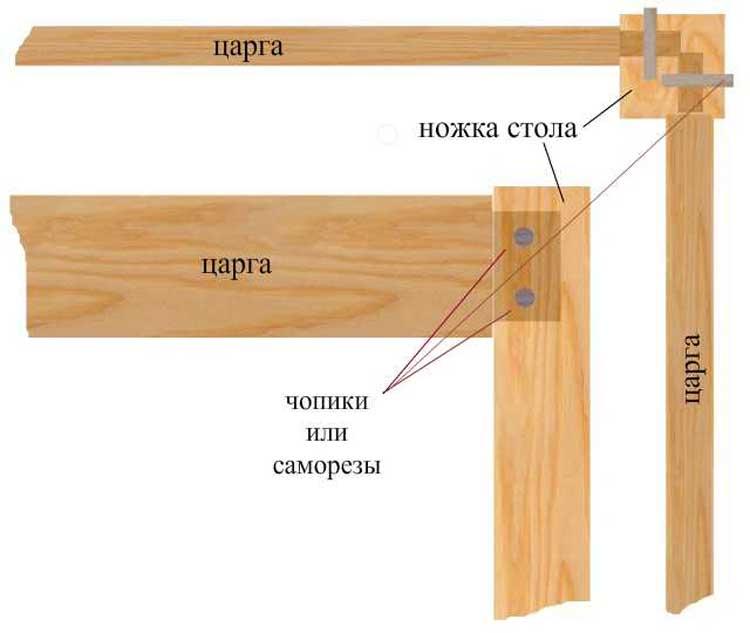 Как самостоятельно сделать стол из дерева — пошаговая инструкция, чертежи и фото