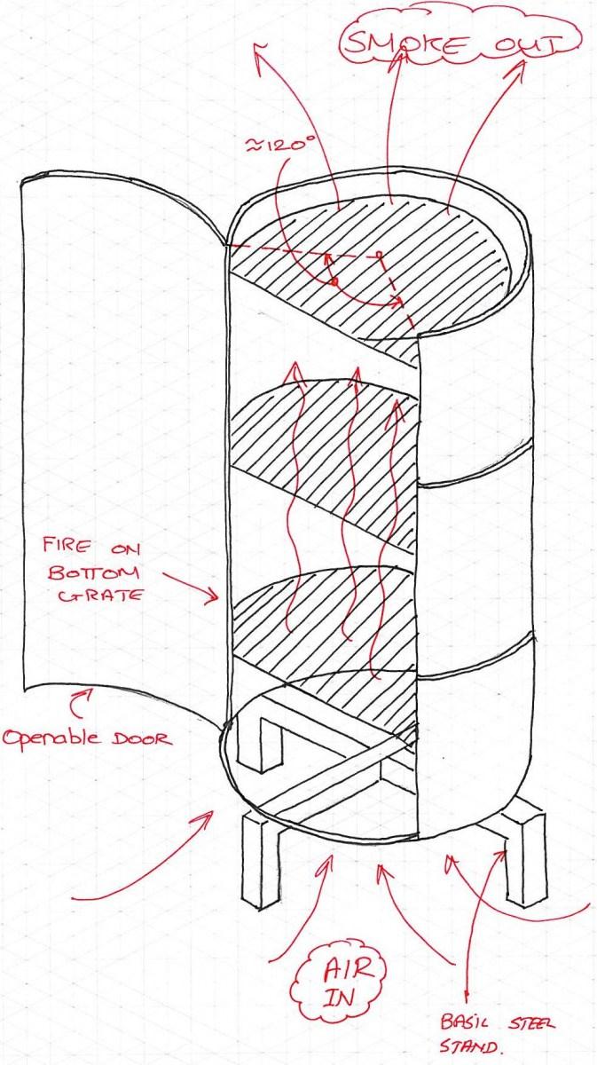 Коптильня своими руками — инструкция для начинающих. Как сделать коптильню холодного и горячего копчения?