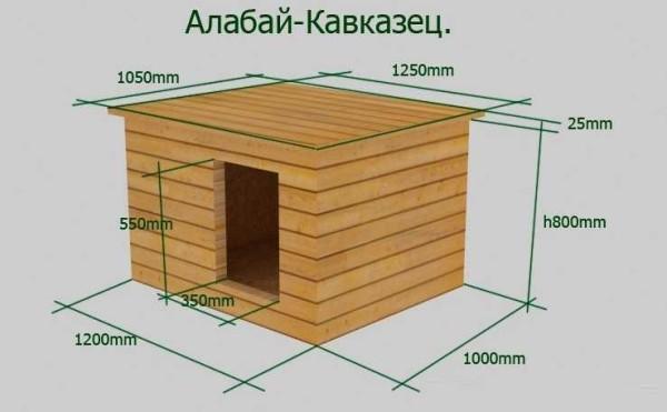 budka-8-600x371