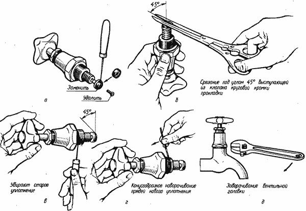 Удаление изношенной прокладки из клапана крана