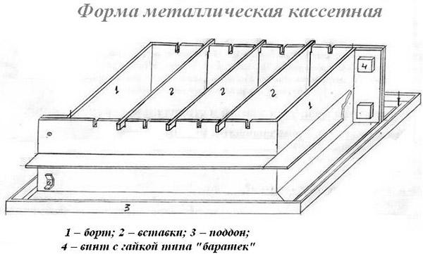 Металлический каркас для пеноблоков