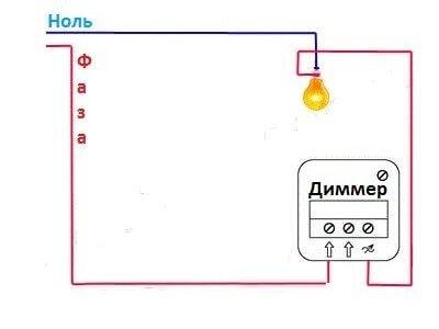 Простейшая схема подсоединения фазы и нуля