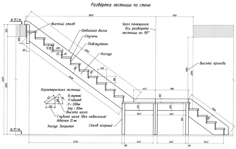 При проектировании и зарисовке чертежа будущей системы, необходимо учесть все элементы конструкции и указать их размеры
